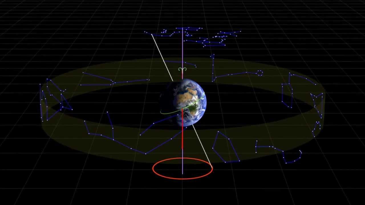 horoscop urania 20 february 20 mai 2020