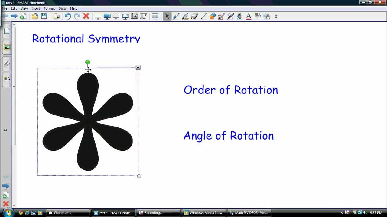 Rotational Symmetry Order And Angle Of Rotation Youtube