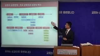 20차 하마알 성경학교 성경세미나 지도자과정 - 8강 역사서 개관