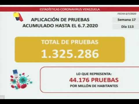 Reporte Coronavirus Venezuela, 06/07/2020: Delcy Rodríguez informa 242 nuevos casos y 3 fallecidos