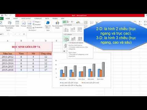 Tin học 7: Bài 9 Trình bày dữ liệu bằng biểu đồ