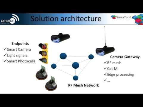 OneRF-SensorVision - Embarcados Contest
