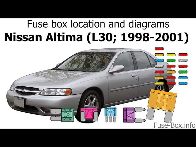 fuse box diagram for 2001 nissan altima fuse box location and diagrams nissan altima l30 19982001  diagrams nissan altima l30 19982001