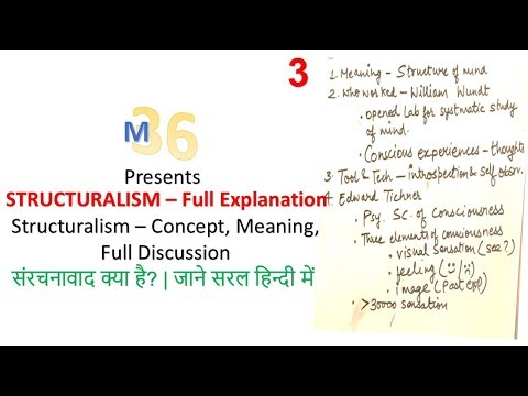 Structuralism संरचनावाद - Full Discussion | Concept, Meaning Explaination | Wundt and Tichner