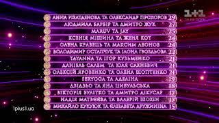Шоу результатів 1 тиждень  Танці з зірками 2019