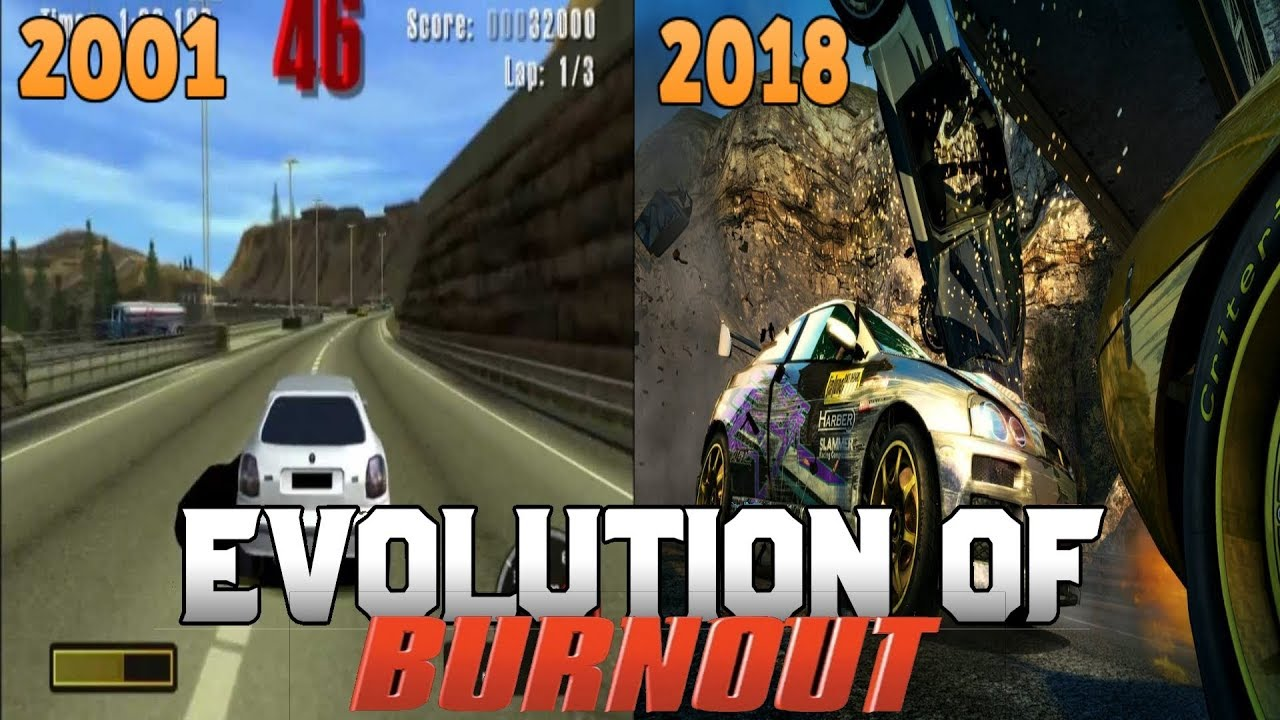Graphical Evolution of Burnout (2001-2018)
