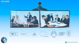 GVC3202 Video Conferencing System from Grandstream