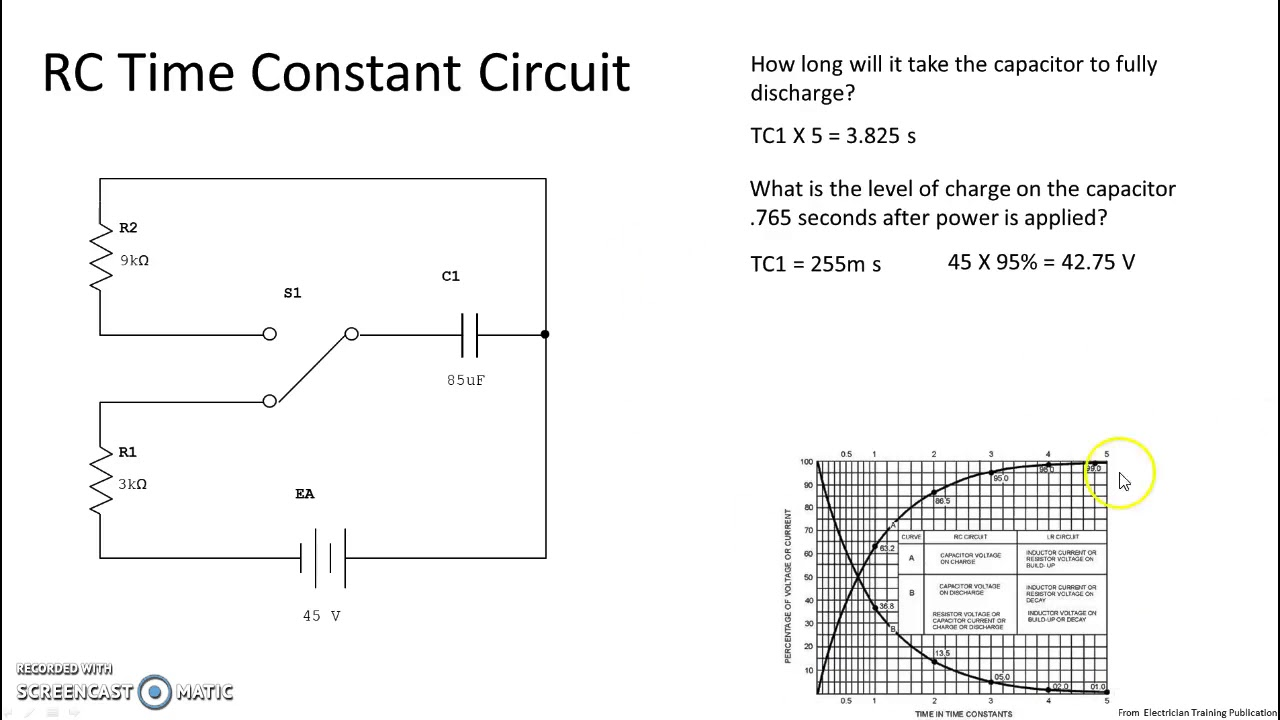RC Time Constant Circuit - Calculations 2