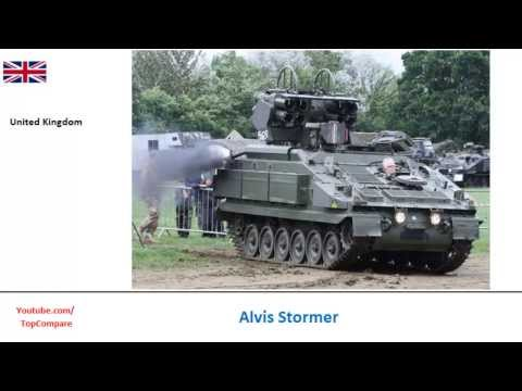 Abhay IFV vs Alvis Stormer, fighting vehicles full specs