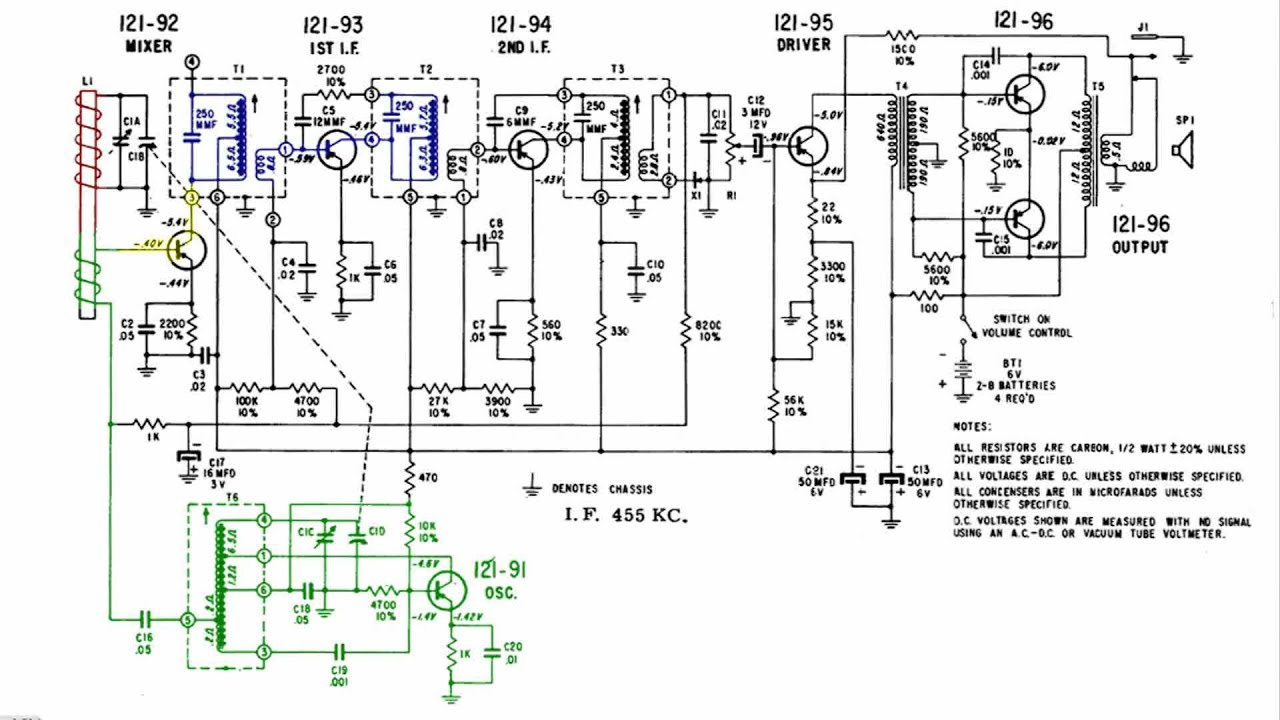 hight resolution of signal flow transistor am radio