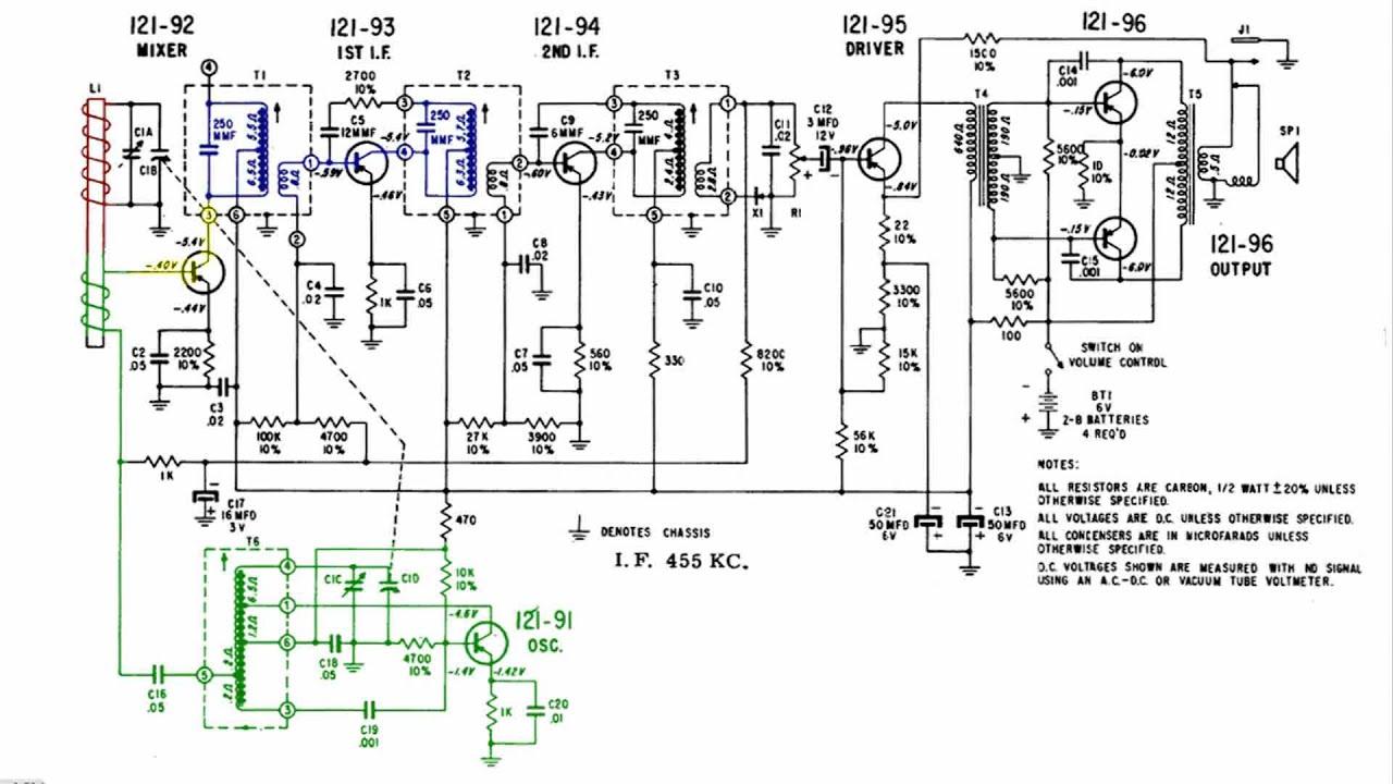 am radio schematic diagram wiring diagram toolbox am fm radio receiver schematic diagram am radio schematic diagram [ 1280 x 720 Pixel ]
