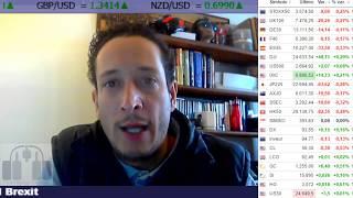 Punto 9 - Noticias Forex del 14 de Diciembre 2017