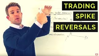 How to Trade Spike Reversals / Fading Spikes ☝