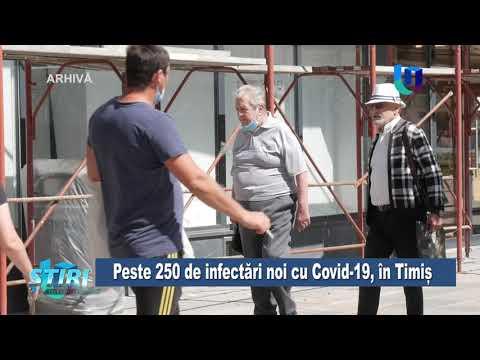 TeleU: Peste 250 de infectări noi cu Covid-19, în Timiș