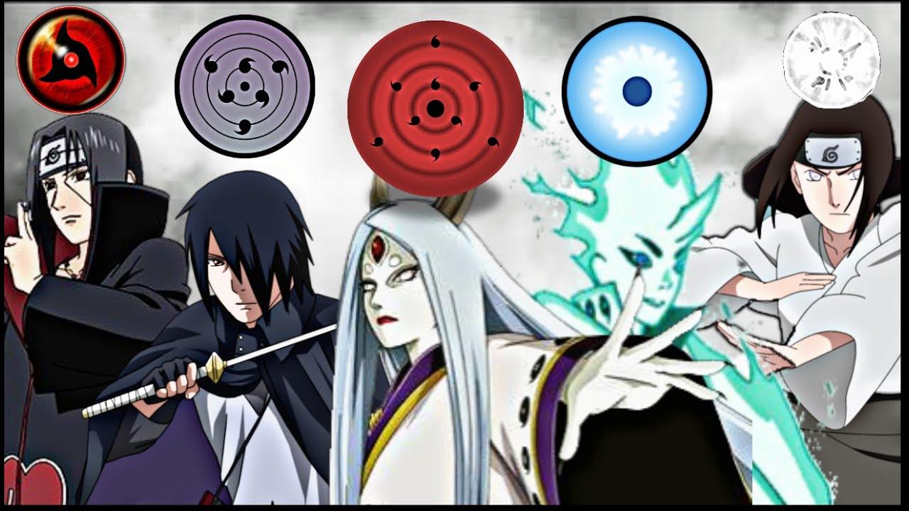 Is The Ketsuryugan Stronger Than The Sharingan And Byakugan?