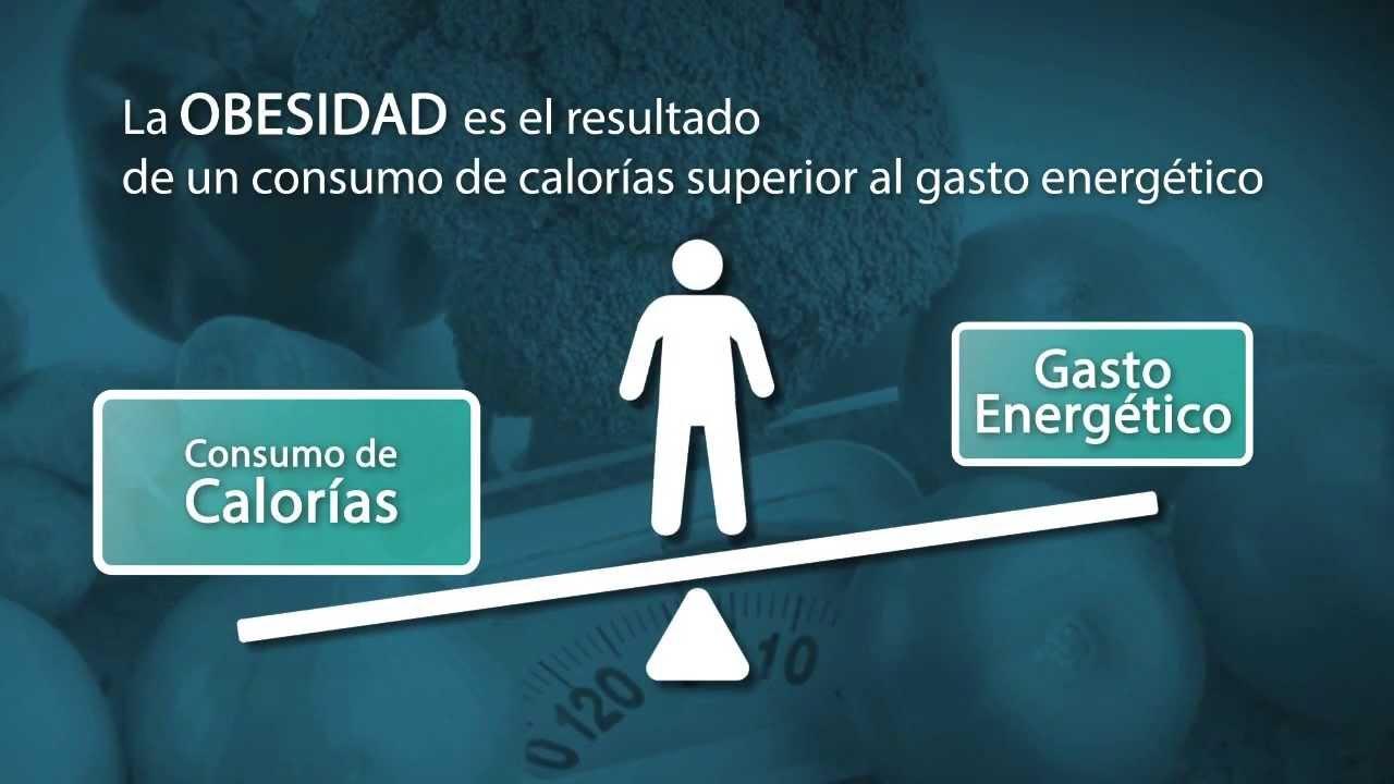 Cuales son las causas de obesidad y sobrepeso
