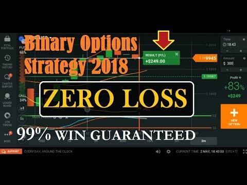 Binary Options Strategy 2018 – 99% WIN GUARANTEED – How to make money online