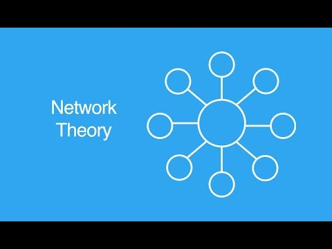 Centralized & Scale Free Networks