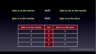 Propositional Logic: Contradictions Thumbnail