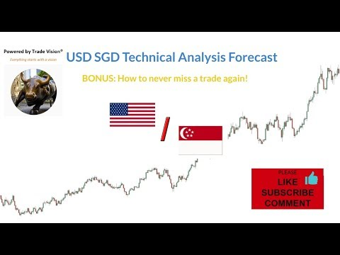 USD SGD Technical Analysis Forecast