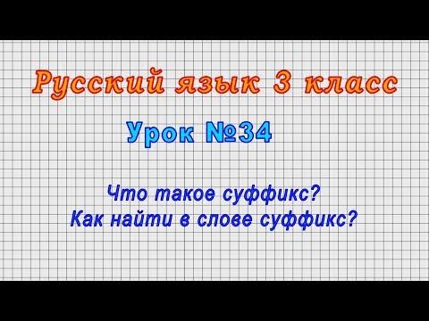 Видео урок по русскому языку 3 класс 1 часть канакина горецкий