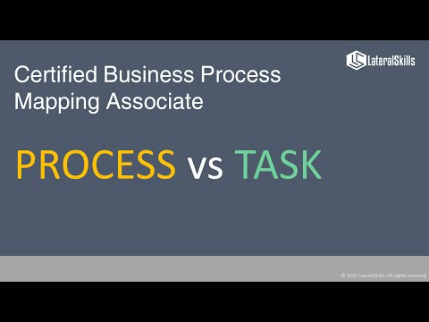 Difference between Process and Task