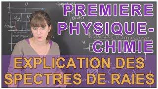 Explication des spectres de raies - Physique-Chimie - 1ère S - Les Bons Profs