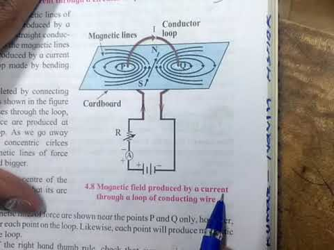 Science 1 magnetic field produced by a current through a loop of ultra conductive wire science 1 magnetic field produced by a current through a loop of conducting wire diagram based quest