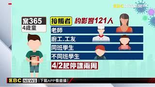 首例公幼停課!4歲童染疫續到校上課 影響121人