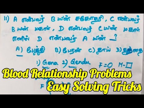 Relationship problems questions
