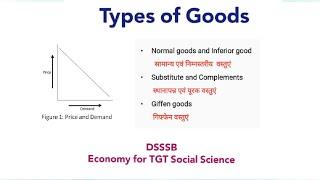 इकोनॉमिक्स - वस्तुओँ के प्रकार Type of goods Normal   Inferior  Substitute   Complementary goods