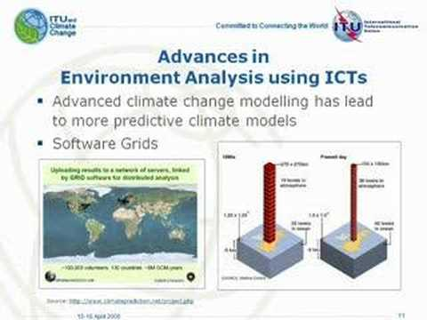 E-environment opportunities for ITU