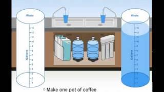 Deli Su Atığı Ters Ozmos (RO) Gerçeği