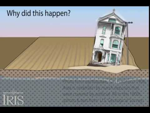 Liquefaction San Francisco, 1906 earthquake [educational]