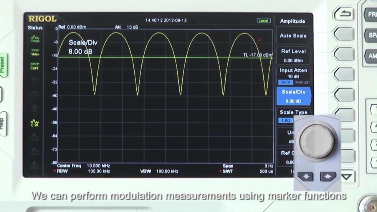 0 span spectrum analyzer