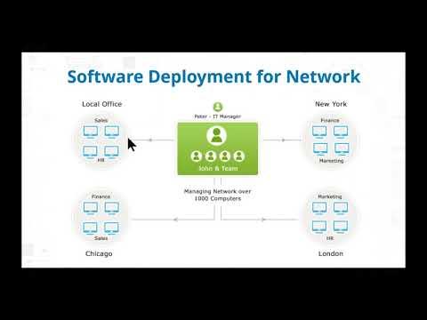 Software Deployment webinar video
