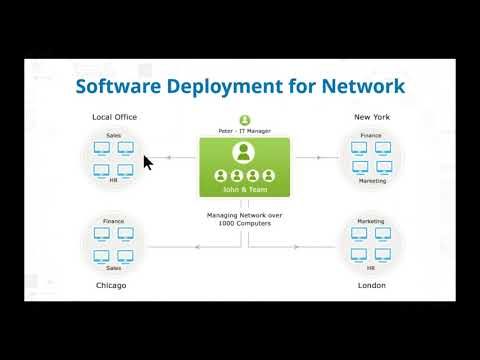 Software Deployment webinar video