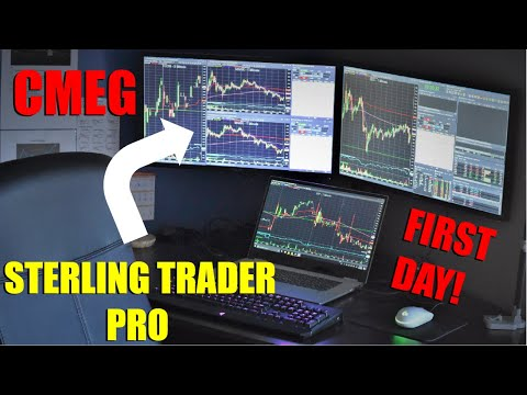 Day trading best platform reddit