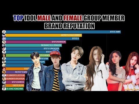 Top BRAND REPUTATION Female and Male KPop Member 2020 (January-September) | KPop Ranking