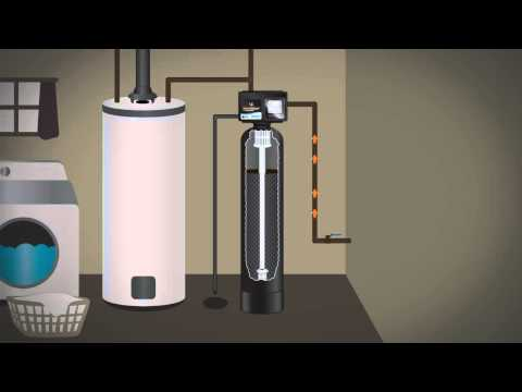 How does the EasyWater Iron Shield Treat Your Water?
