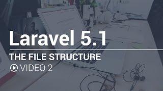 02 - Laravel File Structure