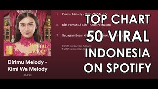 Single Kimi Wa Melody Masuk Charts Viral 50 Indonesia Di Spotify