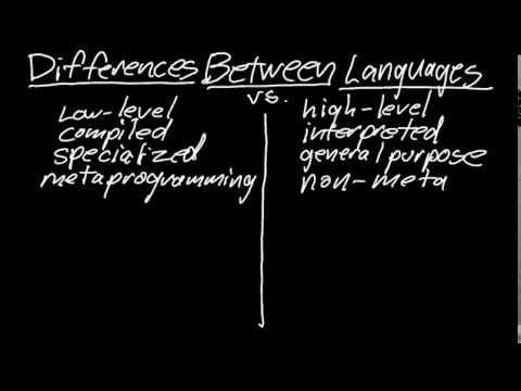 Differences Between Programming Languages