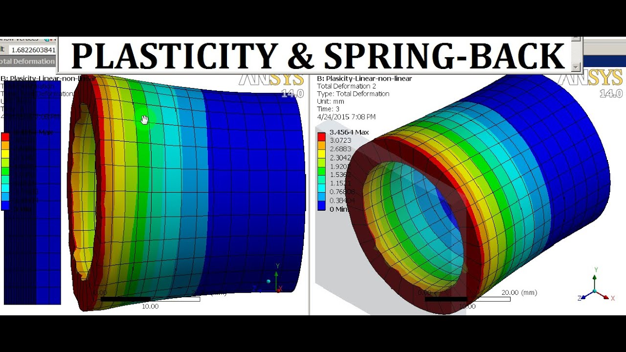 Ansys Material Non Linearity Plastic Deformation