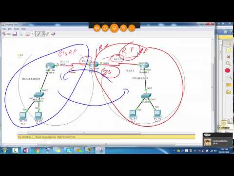 EIGRP OSPF RIP - Route Redistribution in Hindi