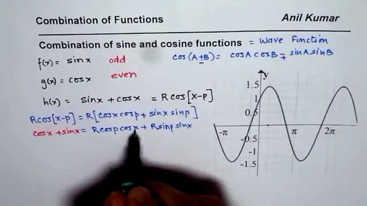 properties of sine and cosine functions Well, technically we've only shown this for angles between 0 ∘ ^\circ ∘ degree and 90 ∘ ^\circ ∘ degreeto make our proof work for all angles, we'd need to move beyond right triangle trigonometry into the world of unit circle trigonometry, but that's a task for another time.
