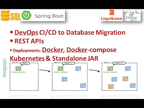 Database Migrations Version-Based Migration