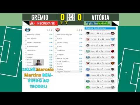 CORITIBA X PONTE PRETA AO VIVO COM PARCIAIS DO CARTOLA FC! [NARRAÇÃO COMPLETA] BRASILEIRÃO