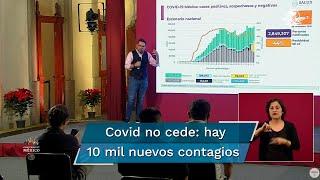 Reporte Covid en México del sábado 28 de noviembre. Confirman 1 millón 340 mil 993 casos negativos; hay 1 millón 100 mil 683 casos positivos acumulados, además 105 mil 459 decesos