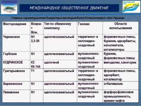 Учебное пособие: Анатомия и физиология человека Федюкович